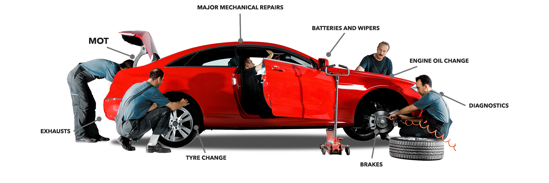 Vehicle Service And Repairs Banner